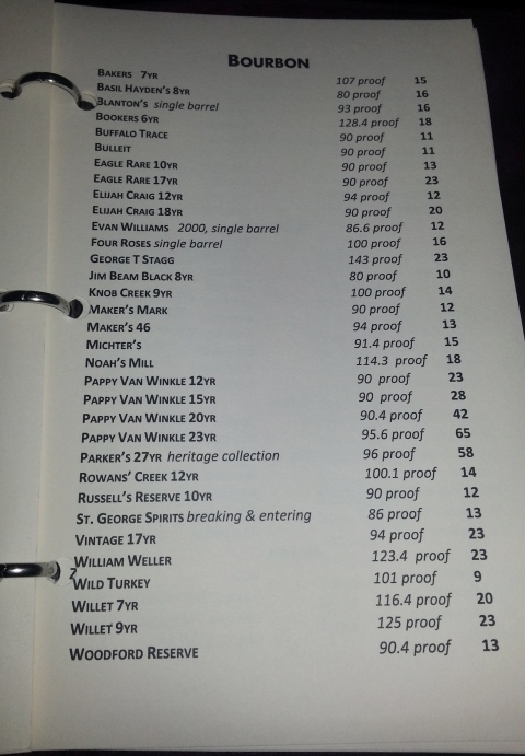 Palomar Fifth Floor Bourbon List