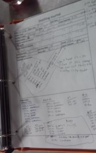 Distillers notes